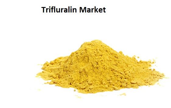 Trifluralin